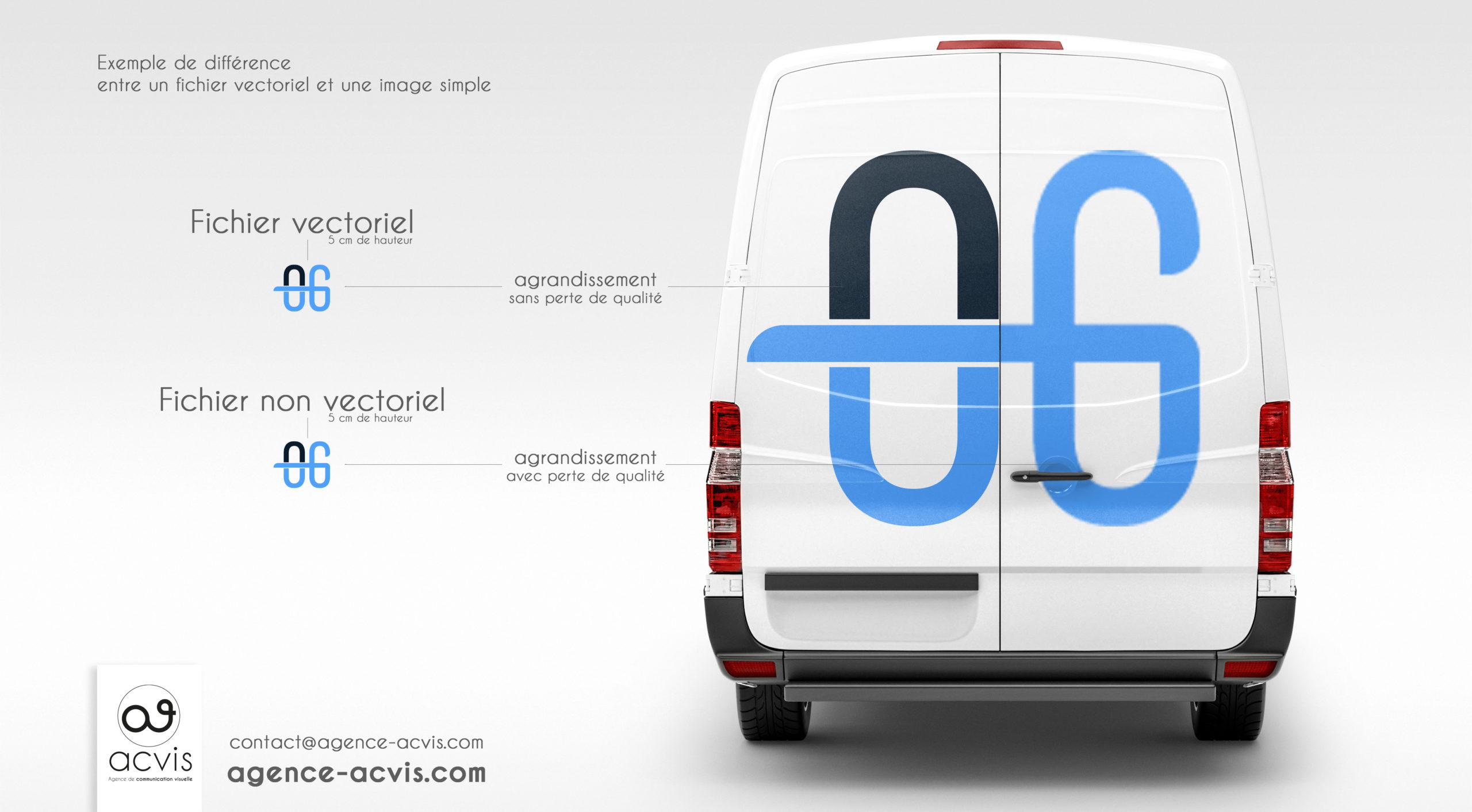 Exemple différence logo vectoriel et non vectoriel